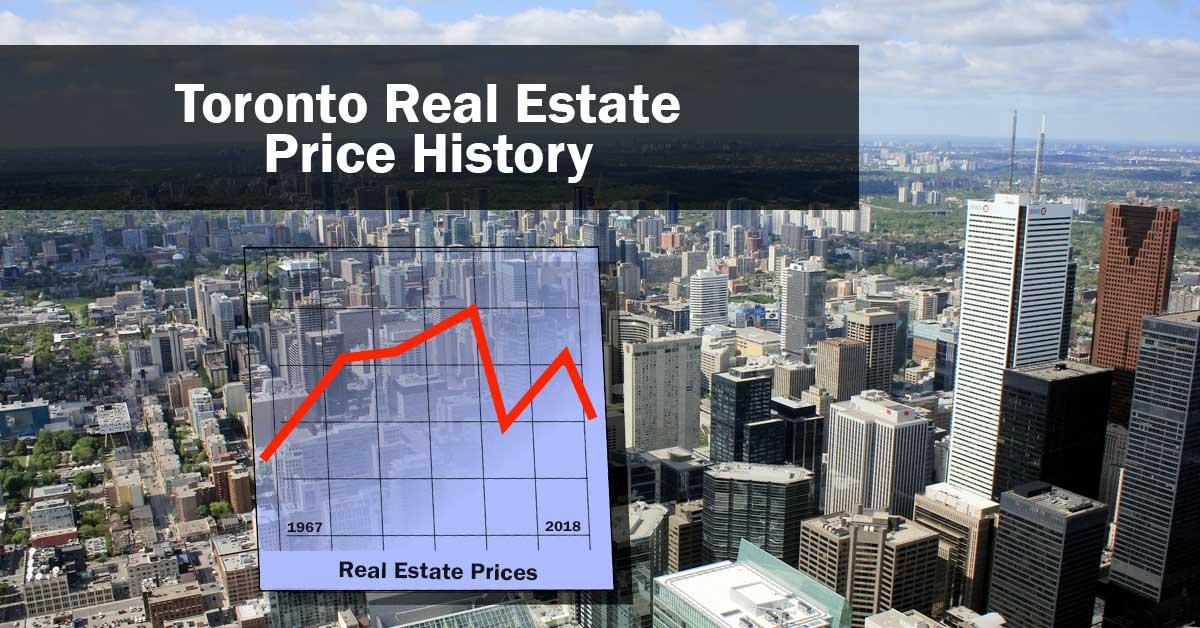 Toronto Real Estate Price History