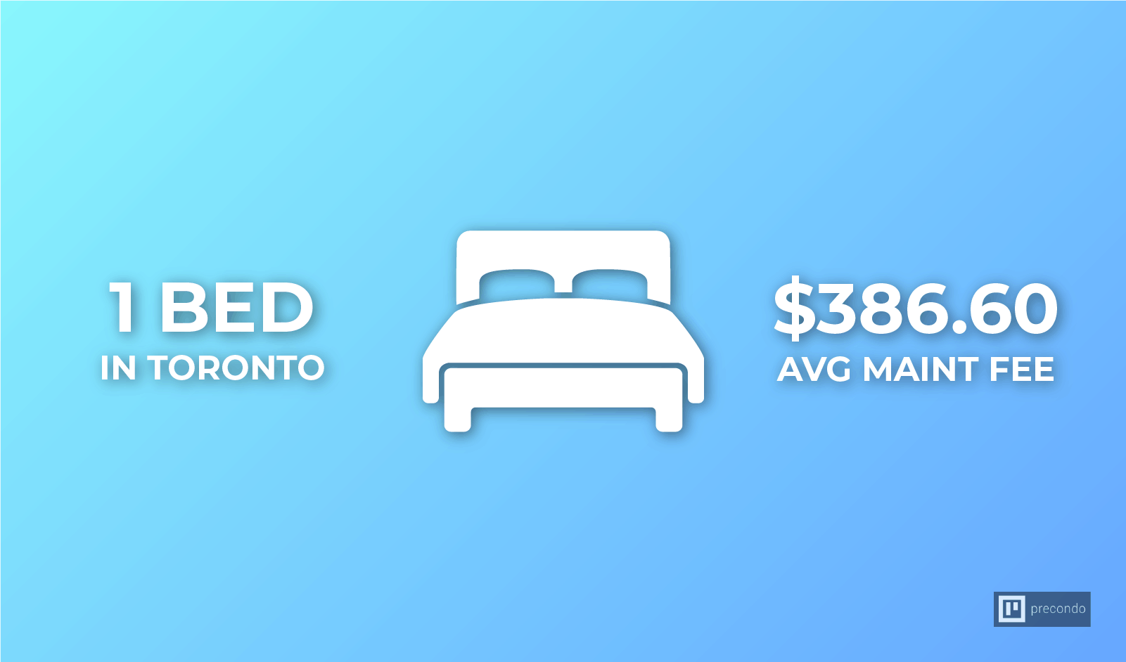 Precondo - Blog Post - How Much Are the Condo Fees in Toronto? 4 Factors That Make It High