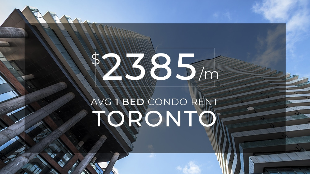 $2385 average one bed condo rent in toronto in 2018 over skyline