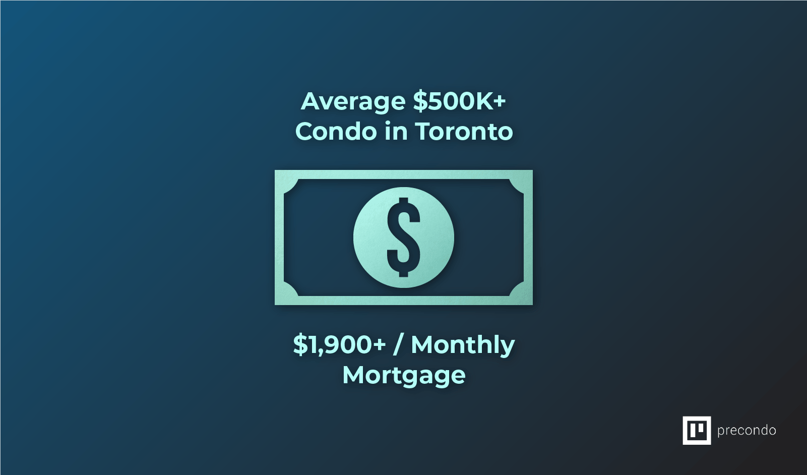 Precondo - Blog Post - Pre-Construction Condo Mortgages 9 Facts to Learn About Financing